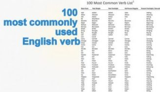 100 Most Commonly Used English Verbs