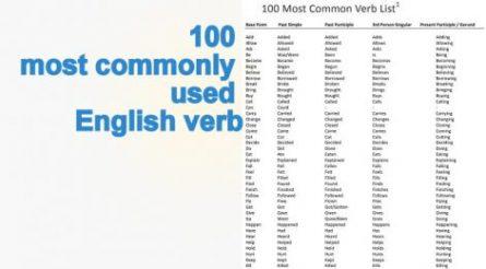 English Verbs List Pdf