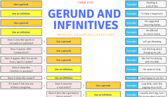 Gerund and Infinitives Verb Lists (Free PDF)