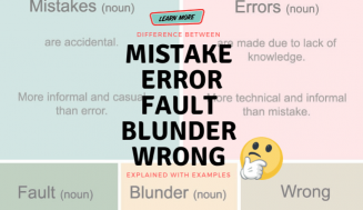 Difference Between MISTAKE, FAULT, ERROR, Wrong and BLUNDER