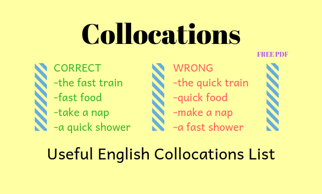 Useful English Collocations List