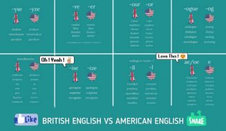 British English vs. American English: Differences+PDF