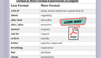 Formal & Informal English+Word List PDF
