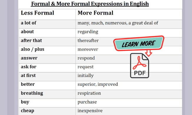 Formal & Informal English+Word List PDF