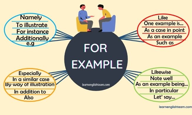 ways to say for example